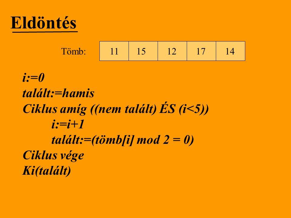 Eldöntés i:=0 talált:=hamis Ciklus amíg ((nem talált) ÉS (i<5)) i:=i+1 talált:=(tömb[i] mod 2 = 0) Ciklus vége Ki(talált) 1512111714 Tömb: