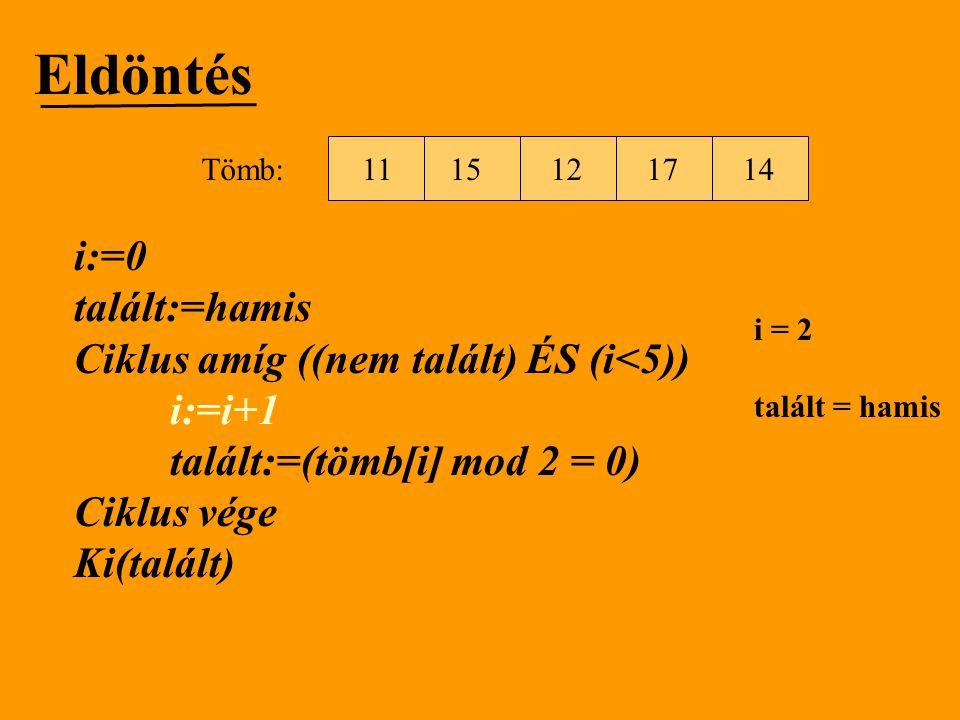 Eldöntés i:=0 talált:=hamis Ciklus amíg ((nem talált) ÉS (i<5)) i:=i+1 talált:=(tömb[i] mod 2 = 0) Ciklus vége Ki(talált) 1512111714 Tömb: i = 2 talál