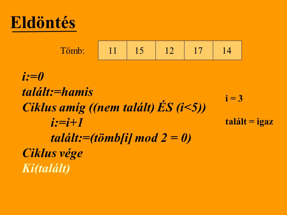 Eldöntés i:=0 talált:=hamis Ciklus amíg ((nem talált) ÉS (i<5)) i:=i+1 talált:=(tömb[i] mod 2 = 0) Ciklus vége Ki(talált) 1512111714 Tömb: i = 3 talál