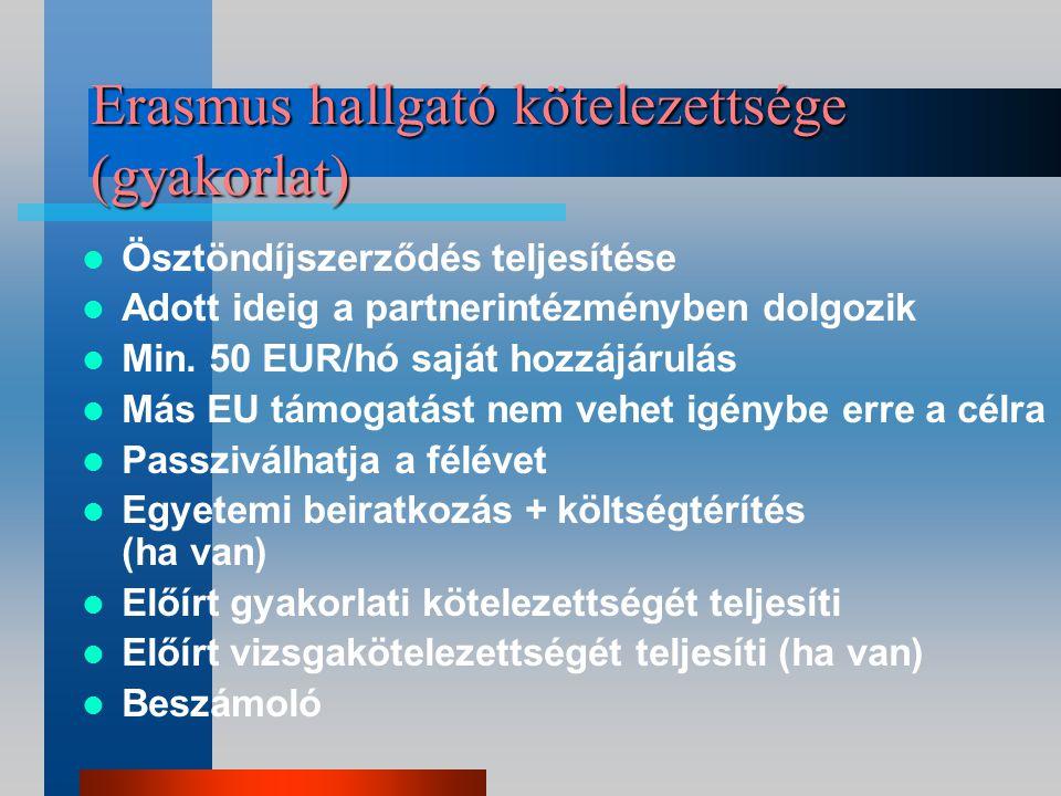 Erasmus hallgató kötelezettsége (Tan.) Ösztöndíjszerződés teljesítése Adott ideig a partnerintézményben tanul Min. 50 EUR/hó saját hozzájárulás Más EU
