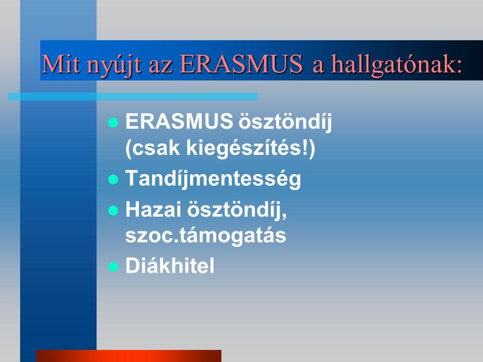 Erasmus hallgató kötelezettsége (gyakorlat) Ösztöndíjszerződés teljesítése Adott ideig a partnerintézményben dolgozik Min. 50 EUR/hó saját hozzájárulá
