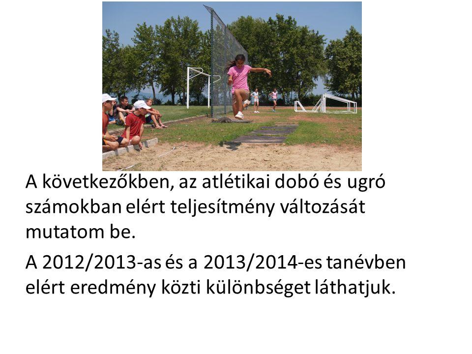 A következőkben, az atlétikai dobó és ugró számokban elért teljesítmény változását mutatom be. A 2012/2013-as és a 2013/2014-es tanévben elért eredmén