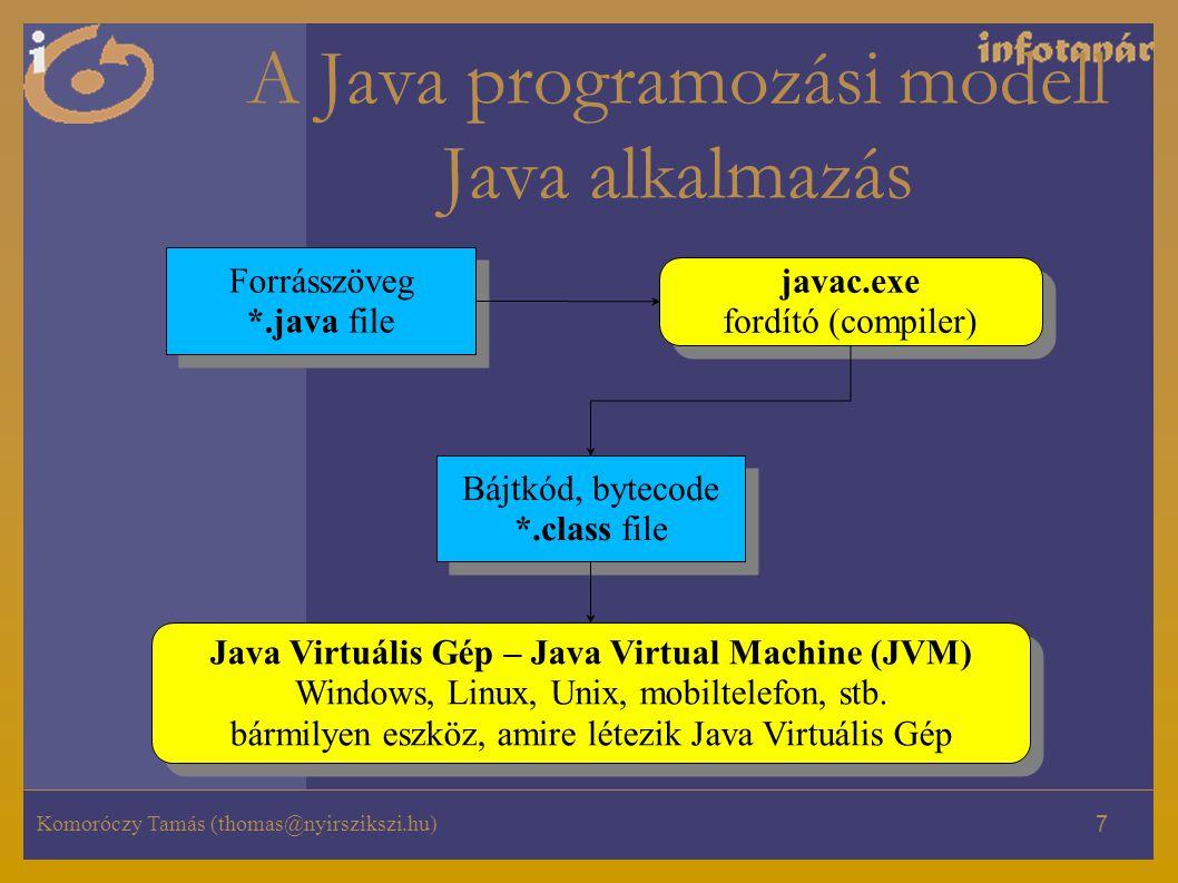 Komoróczy Tamás (thomas@nyirszikszi.hu) 7 A Java programozási modell Java alkalmazás Forrásszöveg *.java file Forrásszöveg *.java file javac.exe fordító (compiler) javac.exe fordító (compiler) Bájtkód, bytecode *.class file Bájtkód, bytecode *.class file Java Virtuális Gép – Java Virtual Machine (JVM) Windows, Linux, Unix, mobiltelefon, stb.