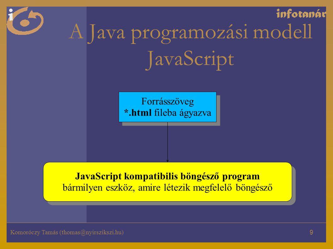 Komoróczy Tamás (thomas@nyirszikszi.hu) 9 A Java programozási modell JavaScript Forrásszöveg *.html fileba ágyazva Forrásszöveg *.html fileba ágyazva JavaScript kompatibilis böngésző program bármilyen eszköz, amire létezik megfelelő böngésző JavaScript kompatibilis böngésző program bármilyen eszköz, amire létezik megfelelő böngésző