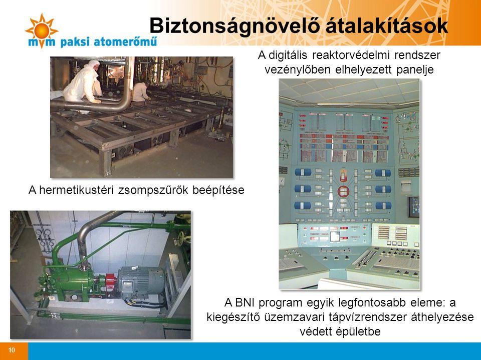 Biztonságnövelő átalakítások A digitális reaktorvédelmi rendszer vezénylőben elhelyezett panelje A BNI program egyik legfontosabb eleme: a kiegészítő üzemzavari tápvízrendszer áthelyezése védett épületbe A hermetikustéri zsompszűrők beépítése 10