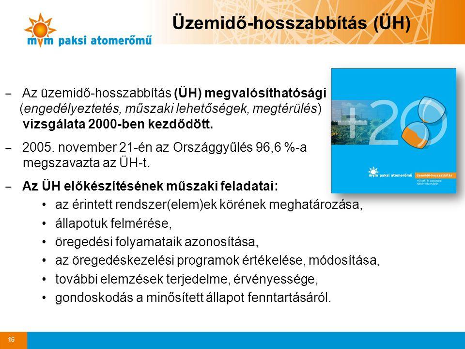 ‒ Az üzemidő-hosszabbítás (ÜH) megvalósíthatósági (engedélyeztetés, műszaki lehetőségek, megtérülés) vizsgálata 2000-ben kezdődött.