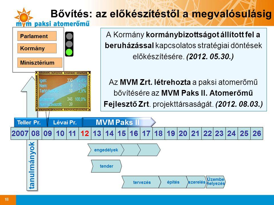 18 Bővítés: az előkészítéstől a megvalósulásig A Kormány kormánybizottságot állított fel a beruházással kapcsolatos stratégiai döntések előkészítésére