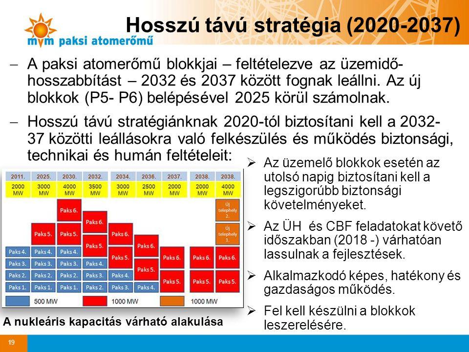  A paksi atomerőmű blokkjai – feltételezve az üzemidő- hosszabbítást – 2032 és 2037 között fognak leállni. Az új blokkok (P5- P6) belépésével 2025 kö