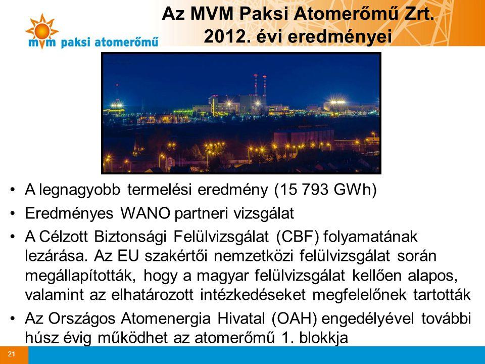 A legnagyobb termelési eredmény (15 793 GWh) Eredményes WANO partneri vizsgálat A Célzott Biztonsági Felülvizsgálat (CBF) folyamatának lezárása. Az EU