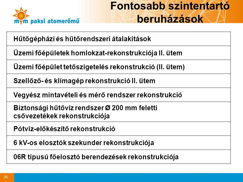 26 Fontosabb szintentartó beruházások Hűtőgépházi és hűtőrendszeri átalakítások Üzemi főépületek homlokzat-rekonstrukciója II.