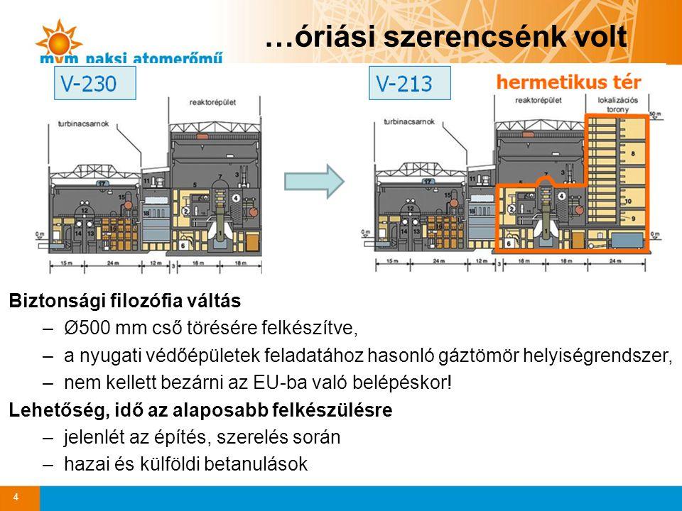 …óriási szerencsénk volt Biztonsági filozófia váltás –Ø500 mm cső törésére felkészítve, –a nyugati védőépületek feladatához hasonló gáztömör helyiségrendszer, –nem kellett bezárni az EU-ba való belépéskor.