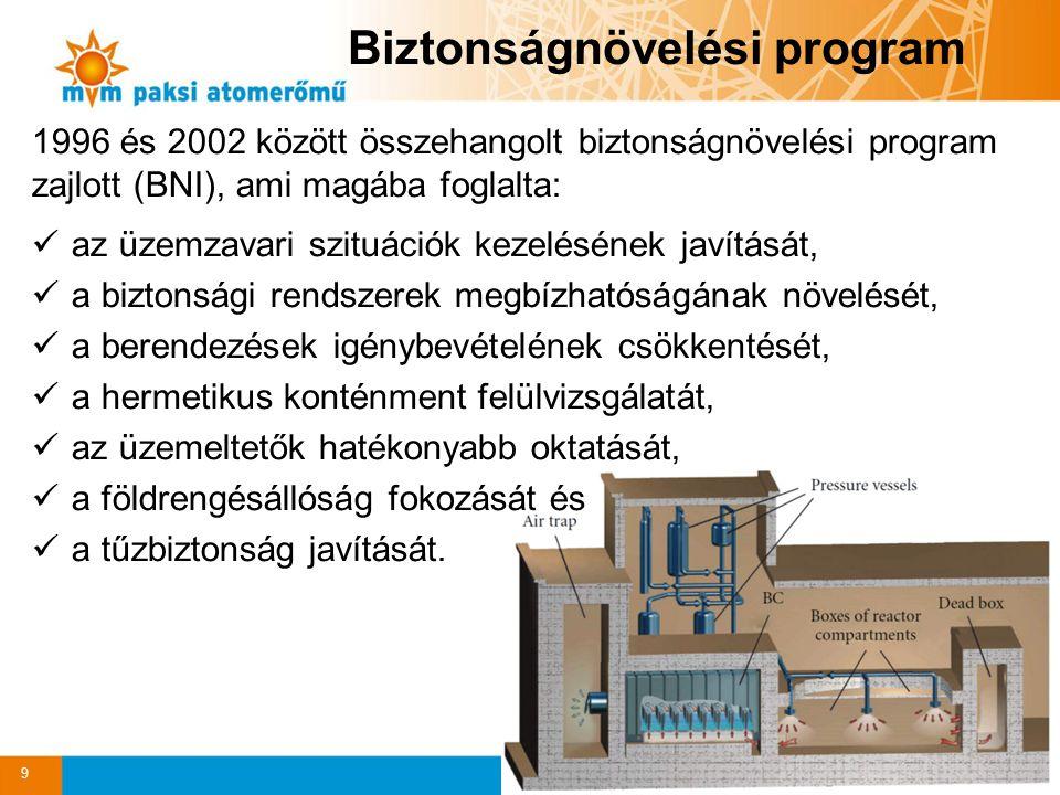 Biztonságnövelési program 1996 és 2002 között összehangolt biztonságnövelési program zajlott (BNI), ami magába foglalta: az üzemzavari szituációk kezelésének javítását, a biztonsági rendszerek megbízhatóságának növelését, a berendezések igénybevételének csökkentését, a hermetikus konténment felülvizsgálatát, az üzemeltetők hatékonyabb oktatását, a földrengésállóság fokozását és a tűzbiztonság javítását.