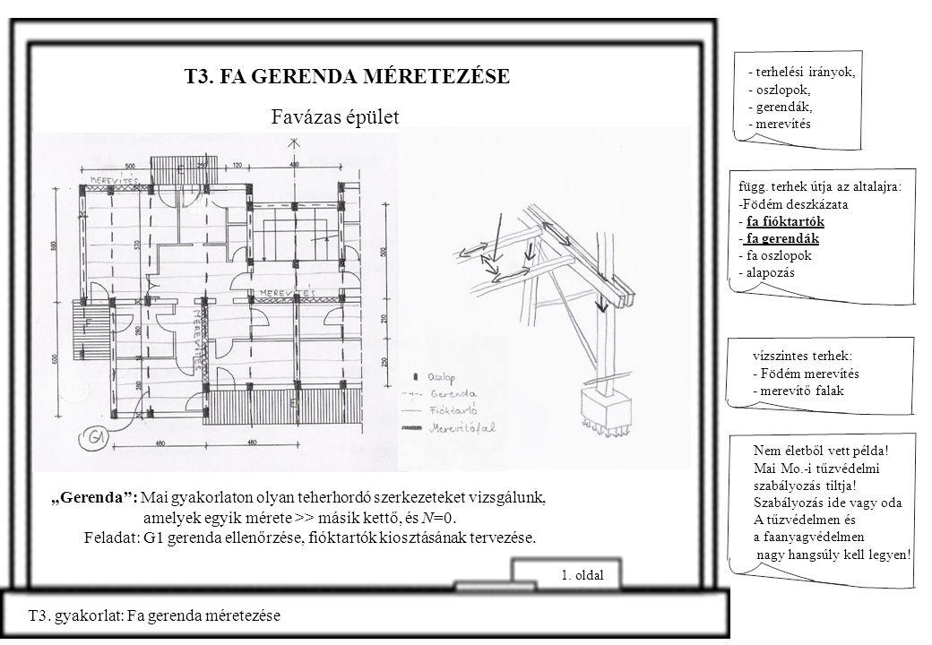 I.G1 gerenda ellenőrzése I.1. Geometria, statikai modell, terhek I.1.1.