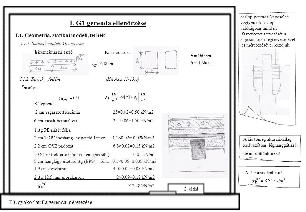 I. G1 gerenda ellenőrzése I.1. Geometria, statikai modell, terhek I.1.1. Statikai modell, Geometria: háromtámaszú tartó l eff =6.00 m I.1.2. Terhek: f