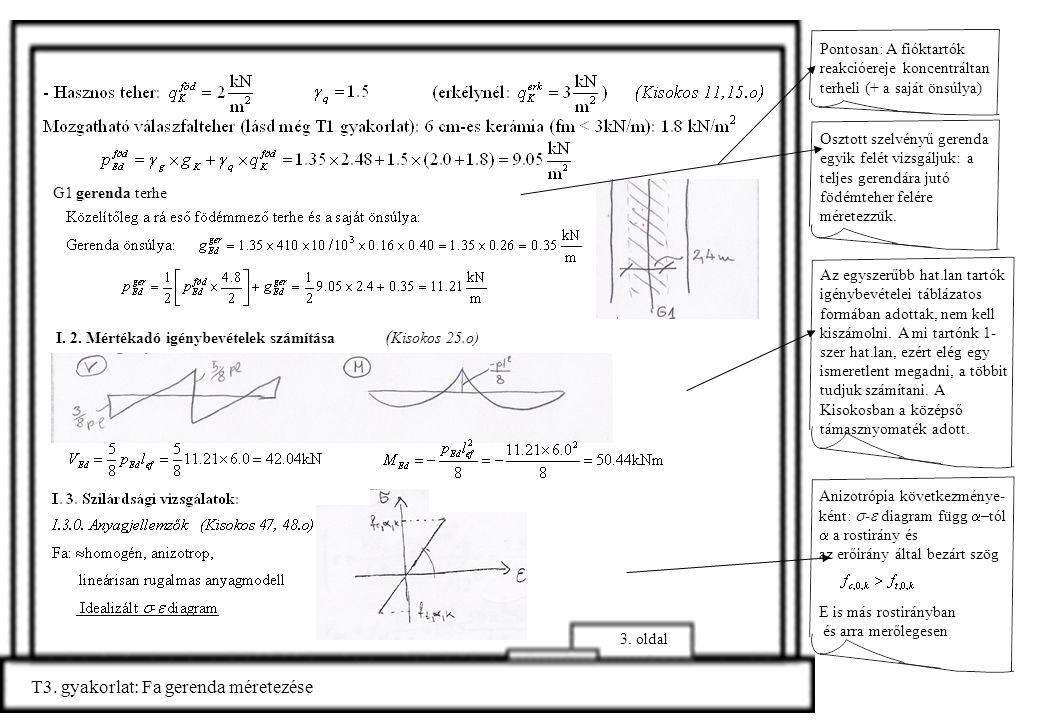 Pontosan: A fióktartók reakcióereje koncentráltan terheli (+ a saját önsúlya) G1 gerenda terhe T3. gyakorlat: Fa gerenda méretezése 3. oldal Anizotróp