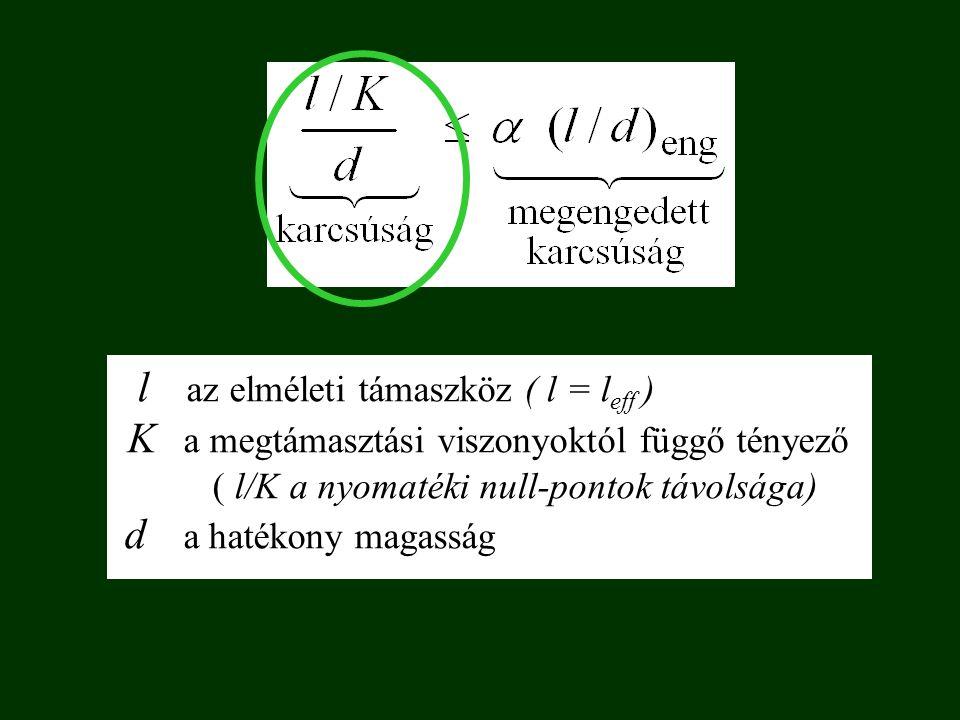K tényező a lehajlás ellenőrzéséhez Kéttámaszú, konzol nélküli gerenda vagy lemez K = 1 Többtámaszú gerenda vagy lemez szélső nyílása K = 1,3 Többtámaszú gerenda vagy lemez közbenső nyílása K = 1,5 Konzol K = 0,4 Egy irányban teherhordó gerendák és lemezek