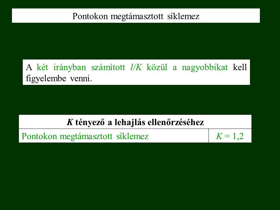 K tényező a lehajlás ellenőrzéséhez Pontokon megtámasztott síklemezK = 1,2 A két irányban számított l/K közül a nagyobbikat kell figyelembe venni.