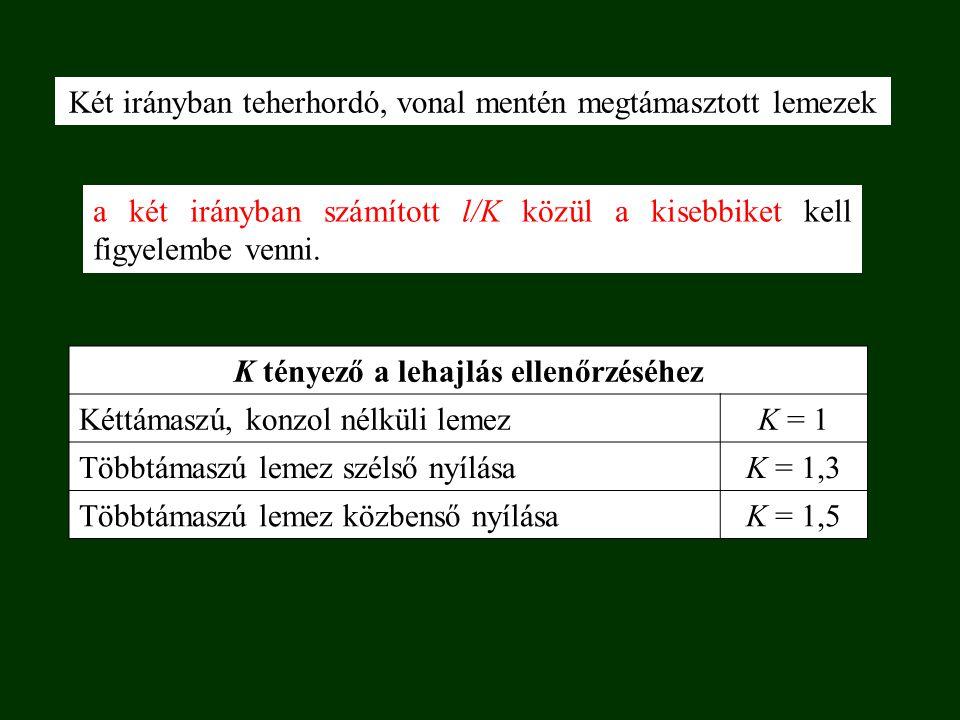 α segédmennyiség, alapesetben értéke 1,0 (l/d ) eng táblázati adat