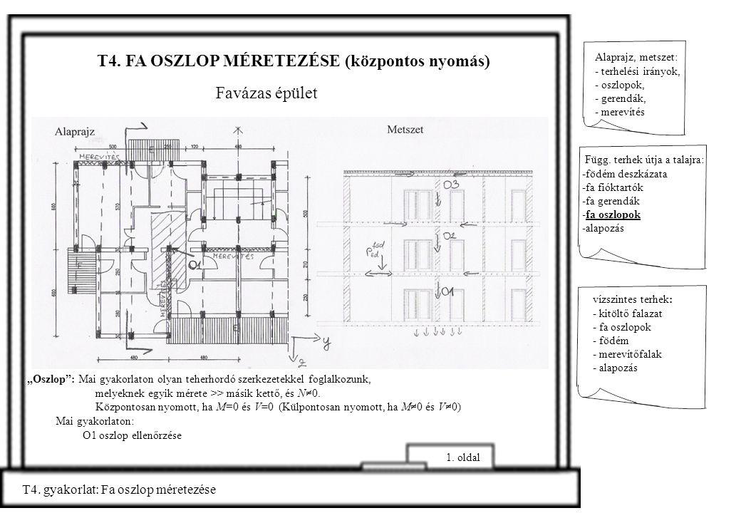 T4.gyakorlat: Fa oszlop méretezése 2.
