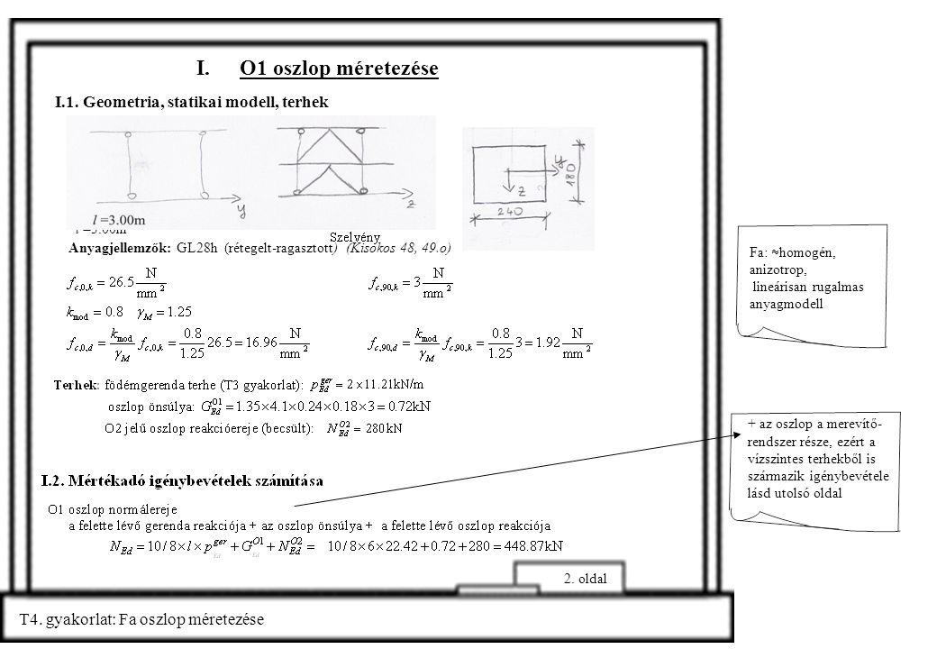 T4. gyakorlat: Fa oszlop méretezése 2. oldal Fa:  homogén, anizotrop, lineárisan rugalmas anyagmodell Anyagjellemzők: GL28h (rétegelt-ragasztott) (Ki