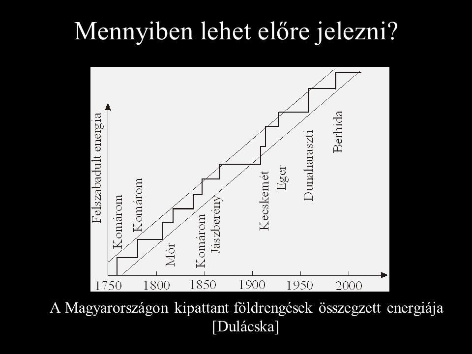 Mennyiben lehet előre jelezni? A Magyarországon kipattant földrengések összegzett energiája [Dulácska]