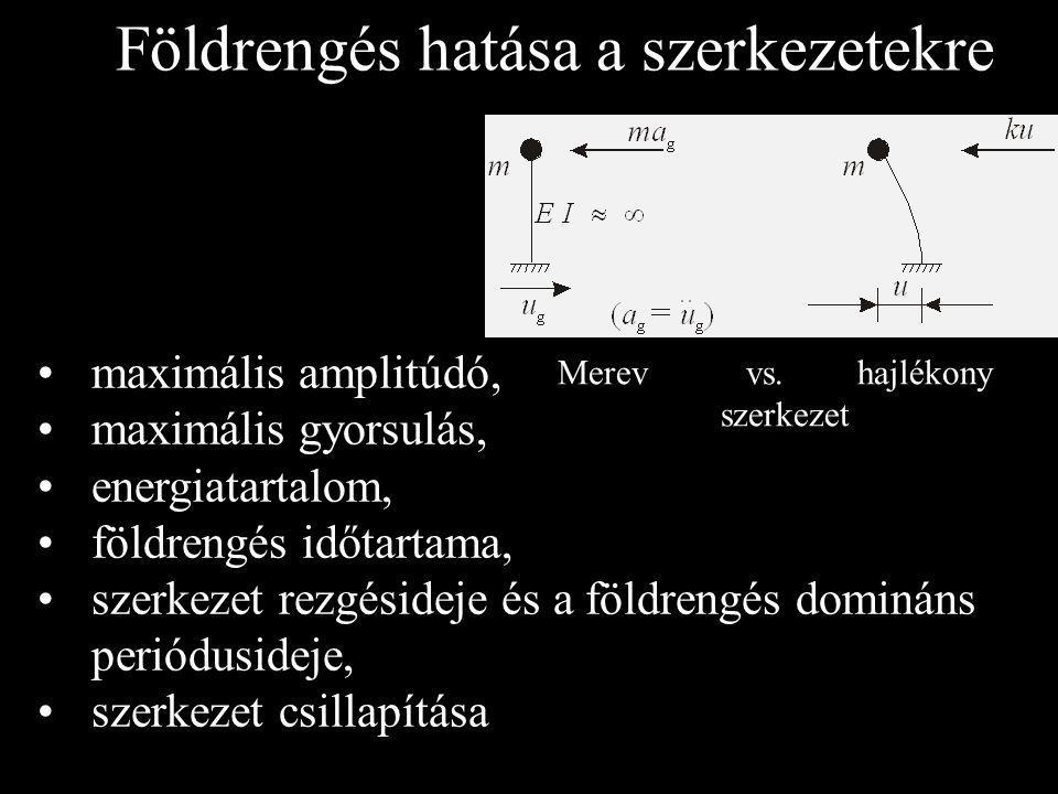 Földrengés hatása a szerkezetekre Merev vs. hajlékony szerkezet maximális amplitúdó, maximális gyorsulás, energiatartalom, földrengés időtartama, szer