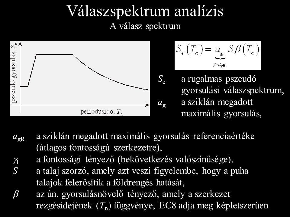 Válaszspektrum analízis A válasz spektrum S e a rugalmas pszeudó gyorsulási válaszspektrum, a g a sziklán megadott maximális gyorsulás, a gR a sziklán