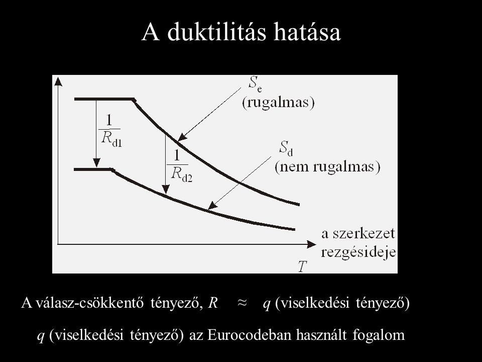A duktilitás hatása A válasz-csökkentő tényező, R ≈ q (viselkedési tényező) q (viselkedési tényező) az Eurocodeban használt fogalom