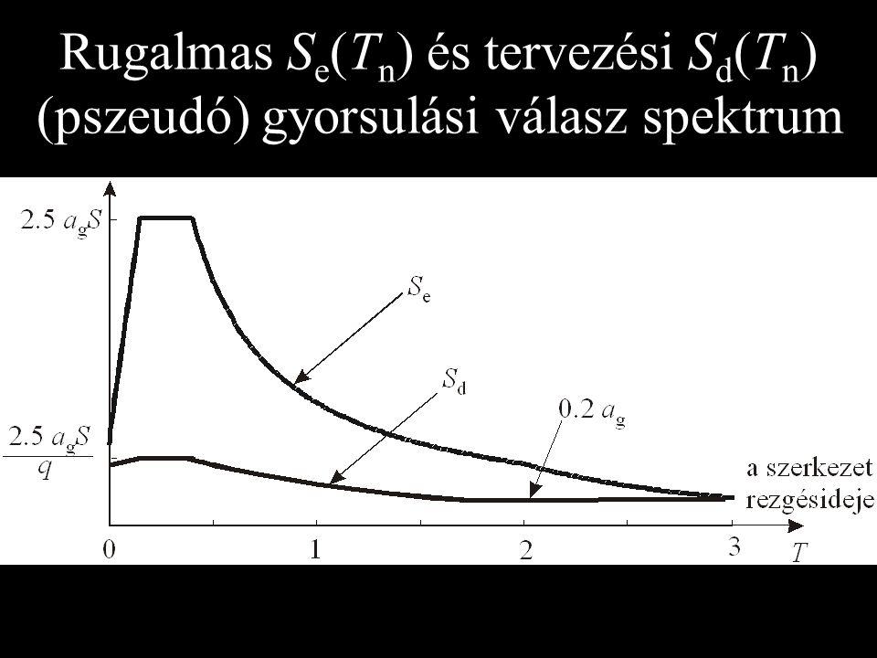 Rugalmas S e (T n ) és tervezési S d (T n ) (pszeudó) gyorsulási válasz spektrum