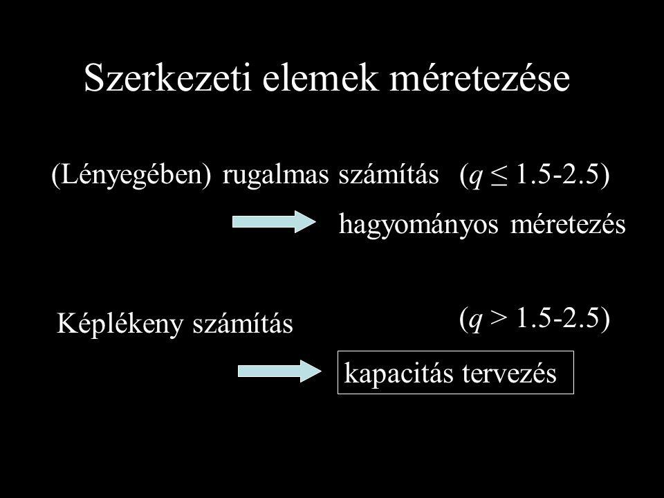 Szerkezeti elemek méretezése (Lényegében) rugalmas számítás hagyományos méretezés Képlékeny számítás kapacitás tervezés (q ≤ 1.5-2.5) (q > 1.5-2.5)