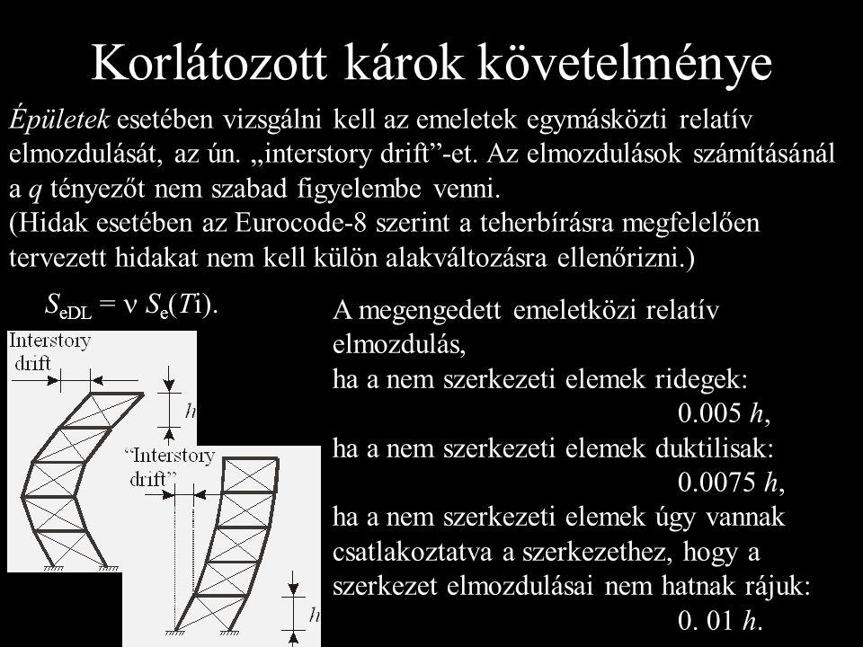 """Korlátozott károk követelménye Épületek esetében vizsgálni kell az emeletek egymásközti relatív elmozdulását, az ún. """"interstory drift""""-et. Az elmozdu"""