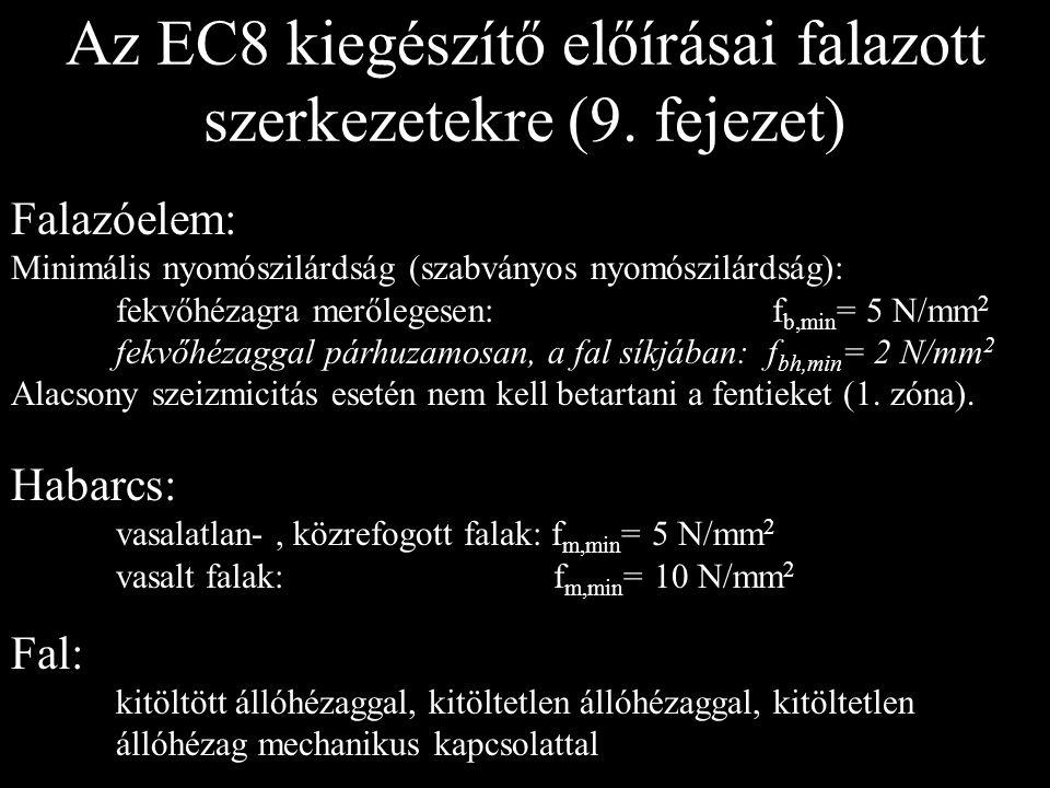 Az EC8 kiegészítő előírásai falazott szerkezetekre (9. fejezet) Falazóelem: Minimális nyomószilárdság (szabványos nyomószilárdság): fekvőhézagra meről