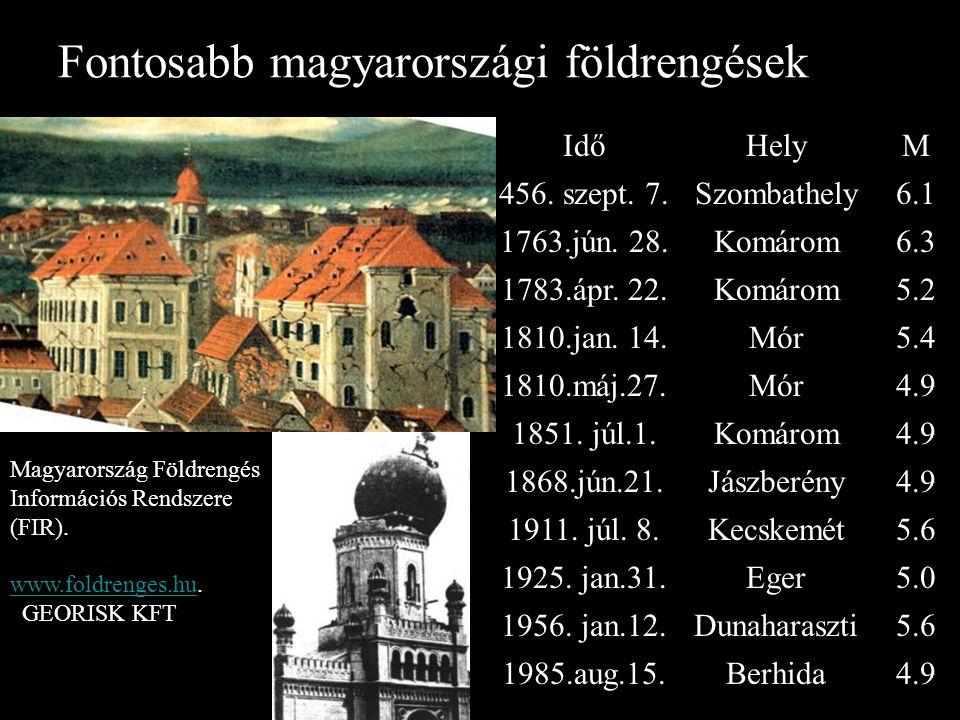 Fontosabb magyarországi földrengések IdőHelyM 456. szept. 7.Szombathely6.1 1763.jún. 28.Komárom6.3 1783.ápr. 22.Komárom5.2 1810.jan. 14.Mór5.4 1810.má