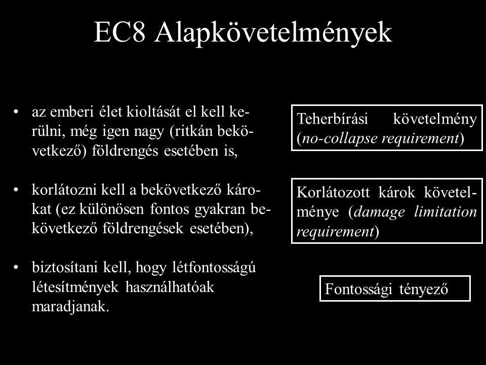 Teherbírási követelmény (no-collapse requirement) Az Eurocode-8 szerint az épület nem dőlhet össze (de károsodhat) egy olyan földrengés hatására, amelynek túllépési valószínűsége 50 év alatt 10%.