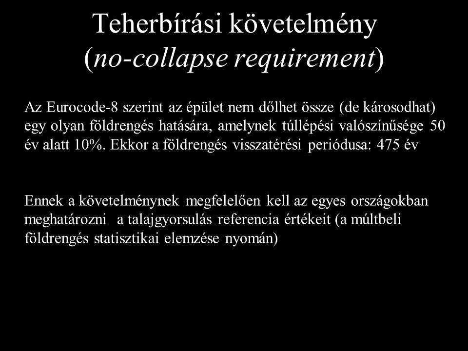 Teherbírási követelmény (no-collapse requirement) Az Eurocode-8 szerint az épület nem dőlhet össze (de károsodhat) egy olyan földrengés hatására, amel