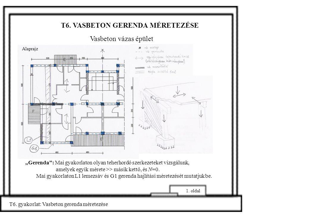 """T6. VASBETON GERENDA MÉRETEZÉSE Vasbeton vázas épület T6. gyakorlat: Vasbeton gerenda méretezése 1. oldal """"Gerenda"""": Mai gyakorlaton olyan teherhordó"""