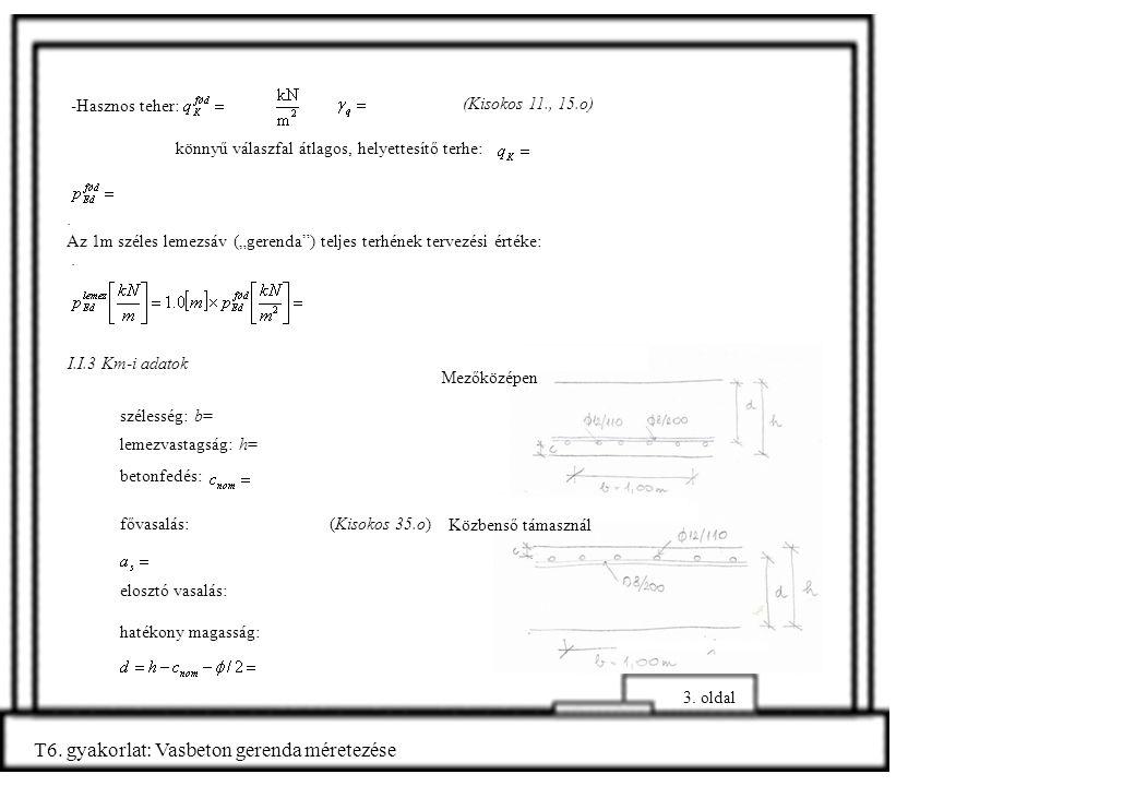 """-Hasznos teher: könnyű válaszfal átlagos, helyettesítő terhe: 3. oldal T6. gyakorlat: Vasbeton gerenda méretezése.. Az 1m széles lemezsáv (""""gerenda"""")"""