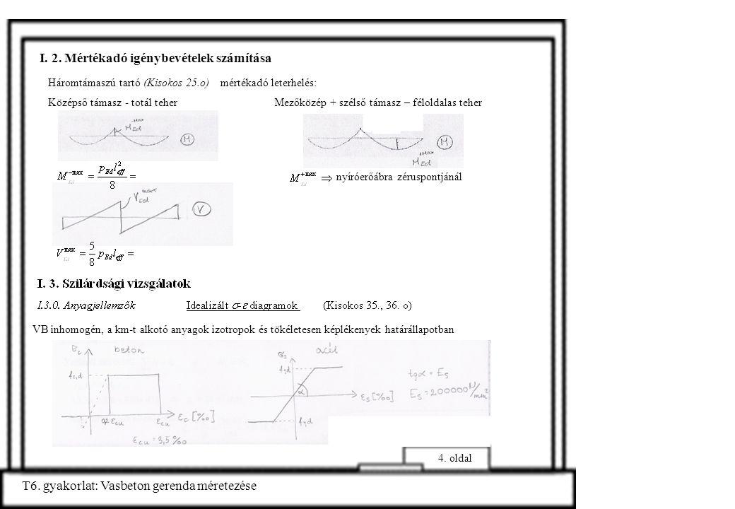 I. 2. Mértékadó igénybevételek számítása 4. oldal T6. gyakorlat: Vasbeton gerenda méretezése VB inhomogén, a km-t alkotó anyagok izotropok és tökélete