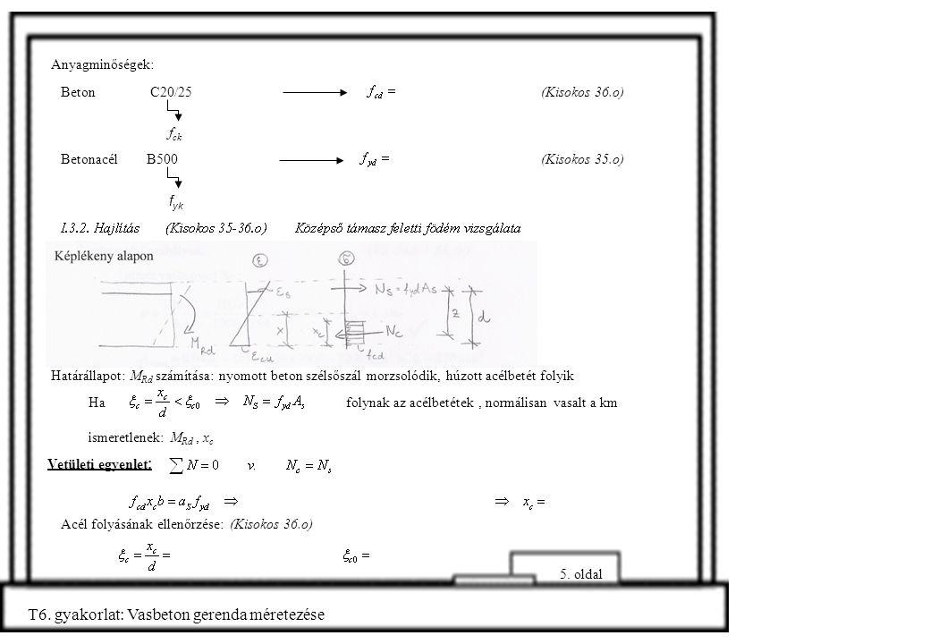 5. oldal T6. gyakorlat: Vasbeton gerenda méretezése f yk Anyagminőségek: Beton C20/25 f ck BetonacélB500 (Kisokos 36.o) (Kisokos 35.o) Határállapot: M