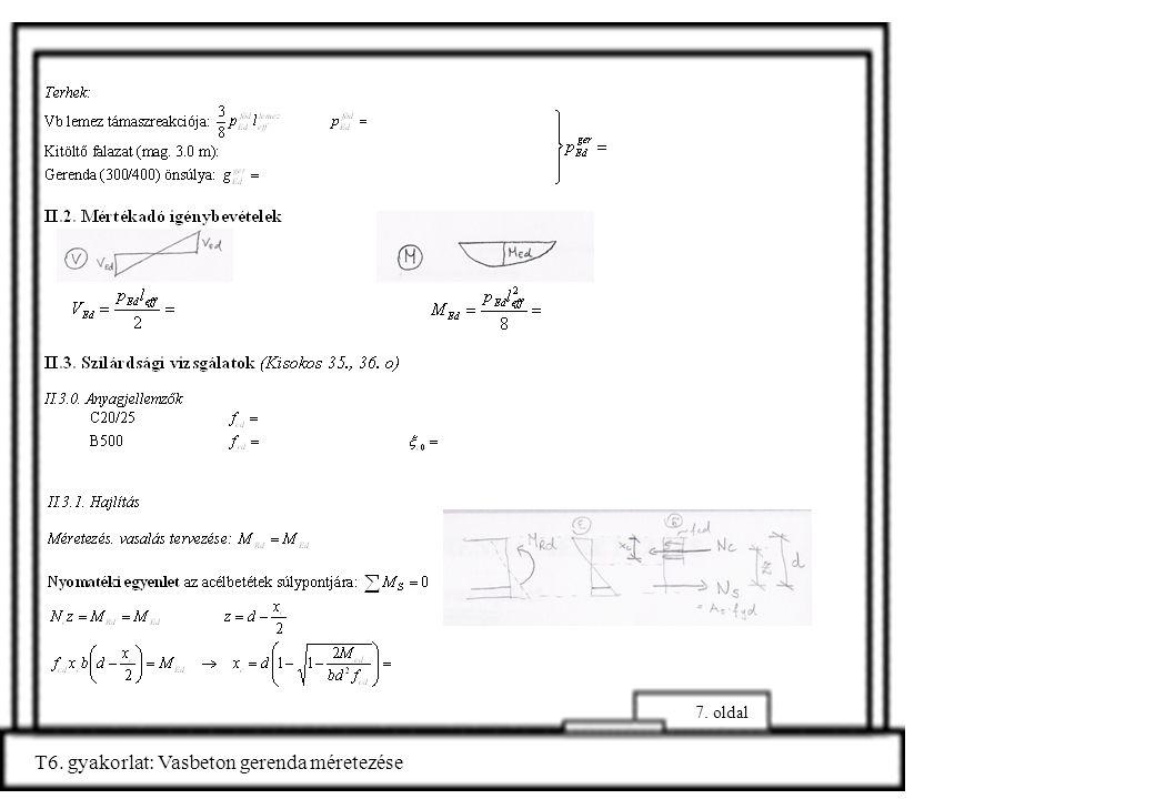 7. oldal T6. gyakorlat: Vasbeton gerenda méretezése