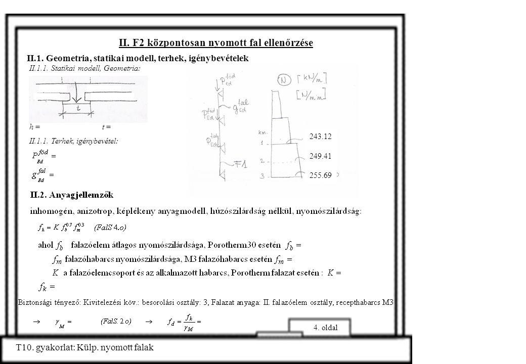 4.oldal T10. gyakorlat: Külp. nyomott falak II. F2 központosan nyomott fal ellenőrzése II.1.