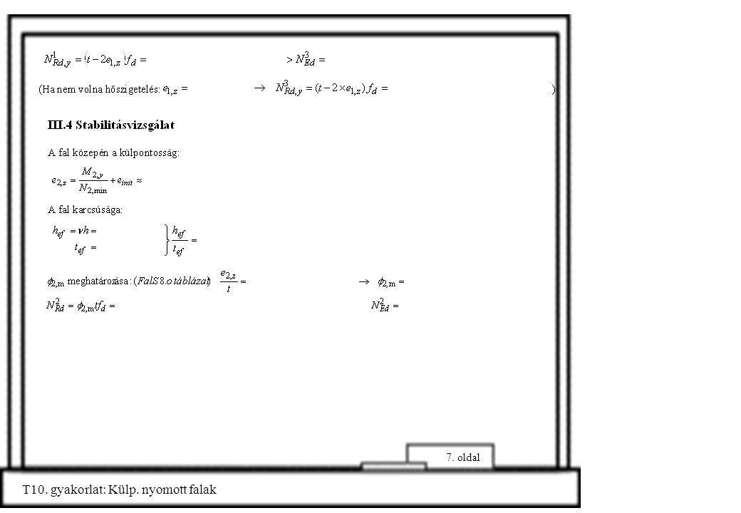 7. oldal T10. gyakorlat: Külp. nyomott falak