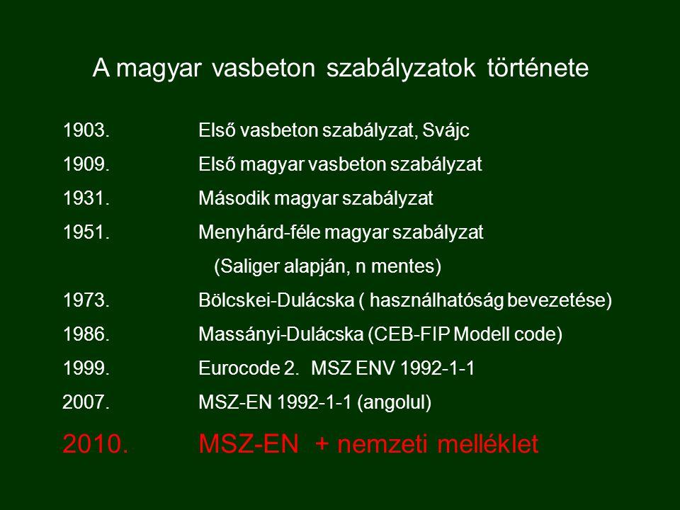 A magyar vasbeton szabályzatok története 1903. Első vasbeton szabályzat, Svájc 1909. Első magyar vasbeton szabályzat 1931. Második magyar szabályzat 1