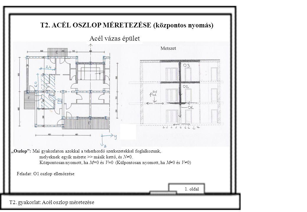 """T2. ACÉL OSZLOP MÉRETEZÉSE (központos nyomás) T2. gyakorlat: Acél oszlop méretezése 1. oldal Feladat: O1 oszlop ellenőrzése """"Oszlop"""": Mai gyakorlaton"""