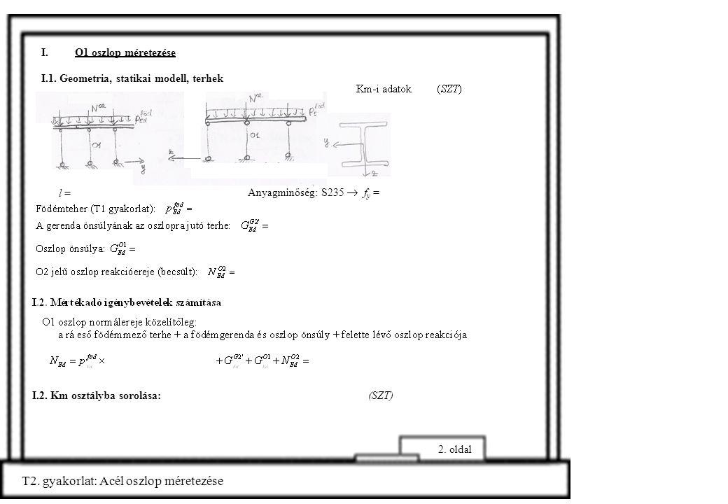 T2. gyakorlat: Acél oszlop méretezése 2. oldal I.O1 oszlop méretezése I.1. Geometria, statikai modell, terhek l = Anyagminőség: S235  f y = I.2. Km o