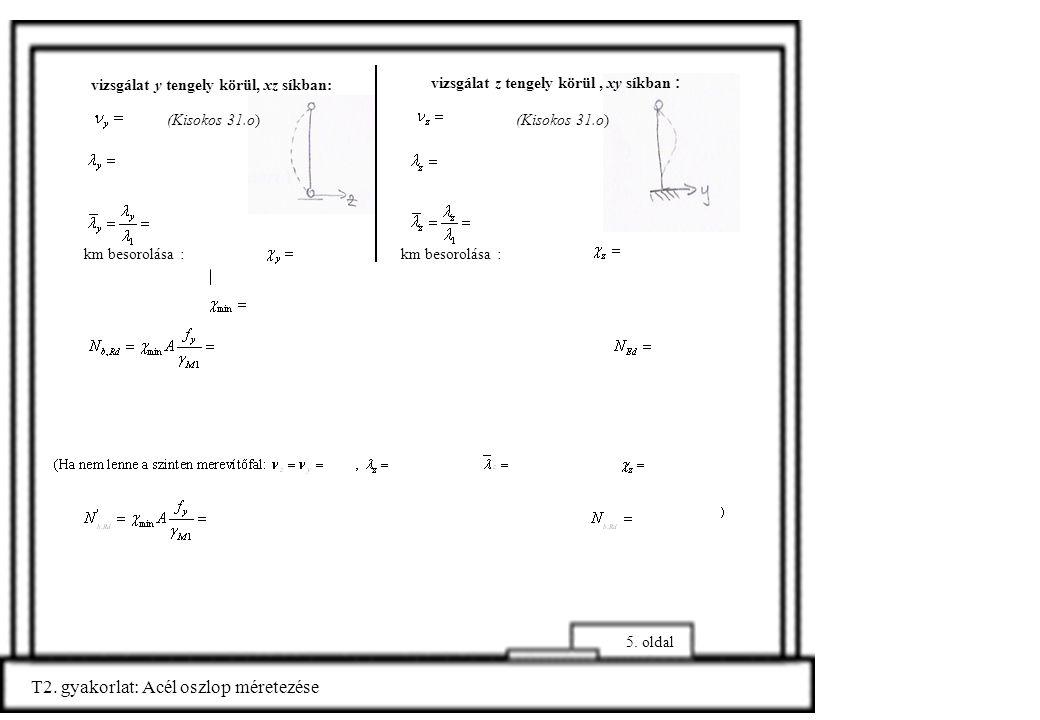 T2. gyakorlat: Acél oszlop méretezése 5. oldal vizsgálat y tengely körül, xz síkban: km besorolása : vizsgálat z tengely körül, xy síkban : (Kisokos 3