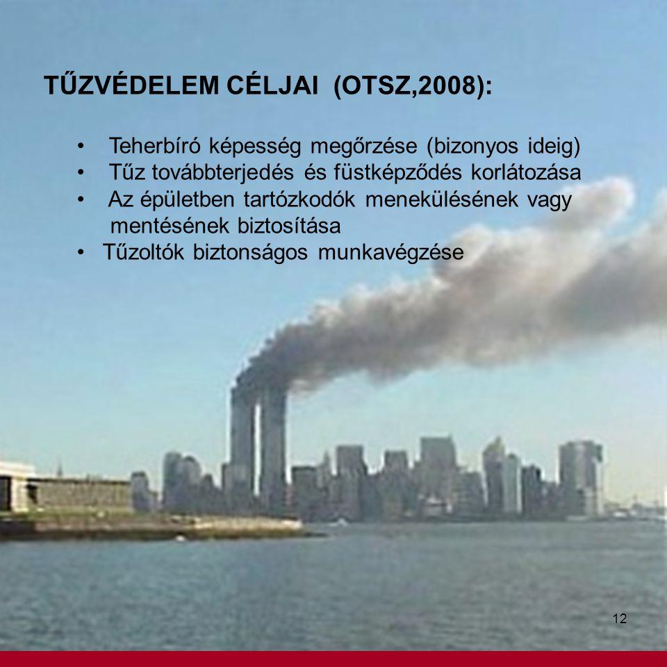TŰZVÉDELEM CÉLJAI (OTSZ,2008): Teherbíró képesség megőrzése (bizonyos ideig) Tűz továbbterjedés és füstképződés korlátozása Az épületben tartózkodók m