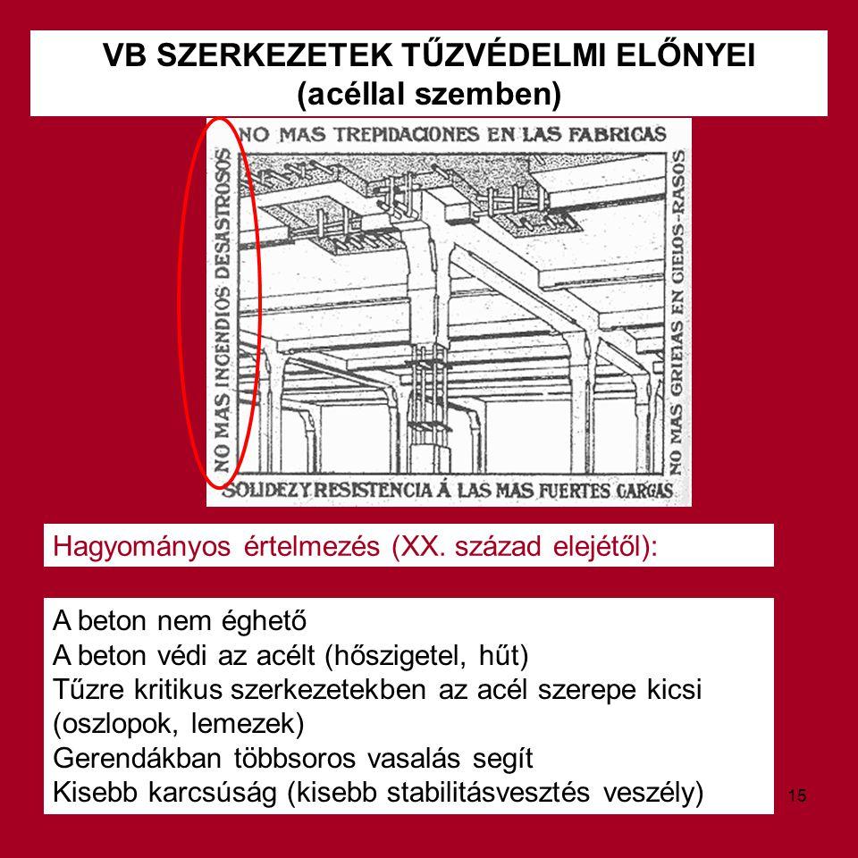 VB SZERKEZETEK TŰZVÉDELMI ELŐNYEI (acéllal szemben) Hagyományos értelmezés (XX. század elejétől): A beton nem éghető A beton védi az acélt (hőszigetel