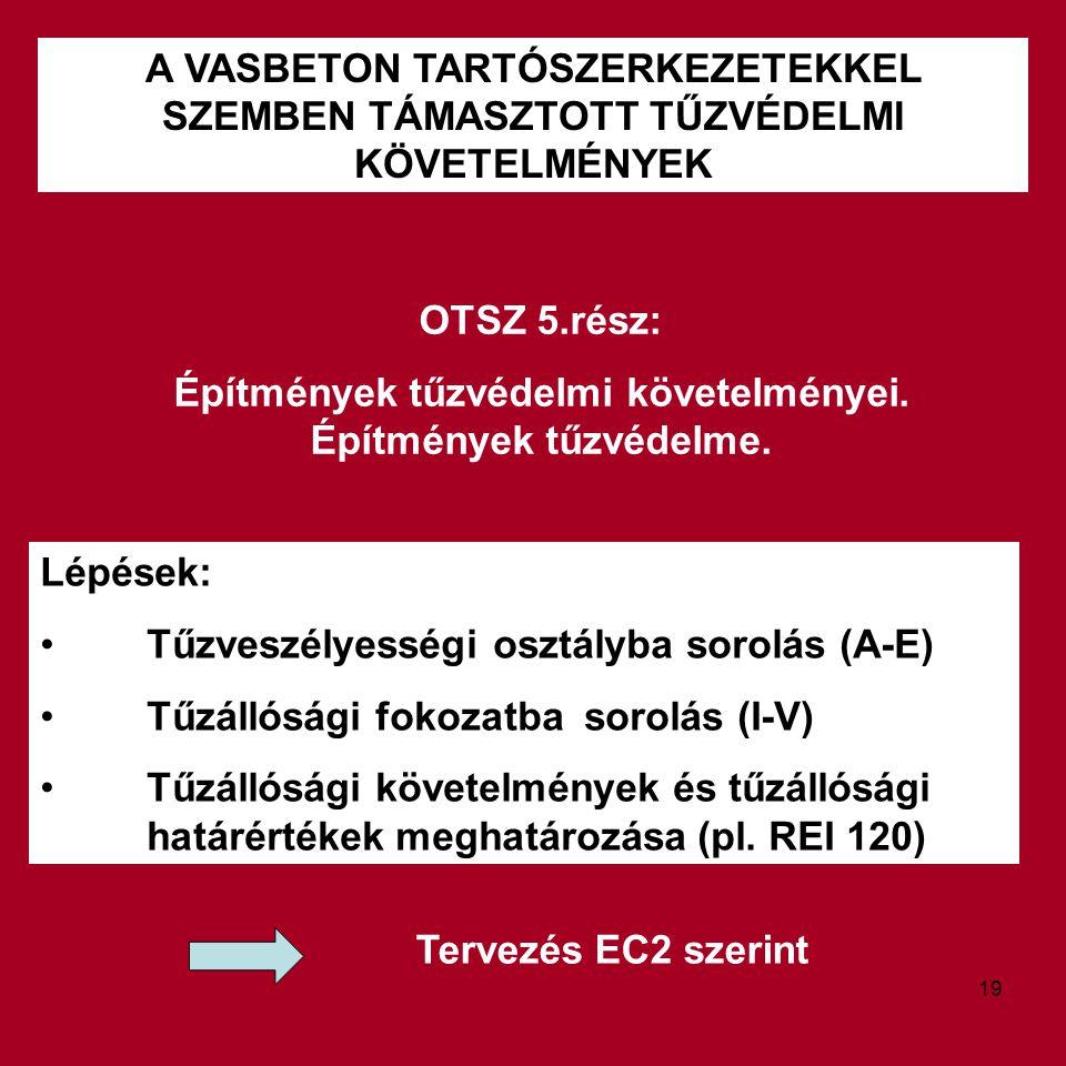 A VASBETON TARTÓSZERKEZETEKKEL SZEMBEN TÁMASZTOTT TŰZVÉDELMI KÖVETELMÉNYEK Tervezés EC2 szerint Lépések: Tűzveszélyességi osztályba sorolás (A-E) Tűzá