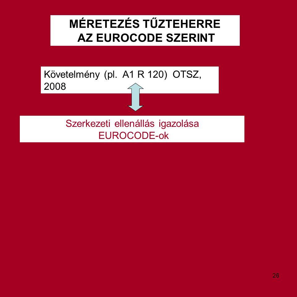 MÉRETEZÉS TŰZTEHERRE AZ EUROCODE SZERINT Követelmény (pl. A1 R 120) OTSZ, 2008 Szerkezeti ellenállás igazolása EUROCODE-ok 26